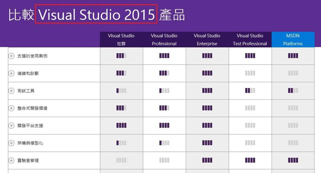 visual studio 2017 企業 版 下載